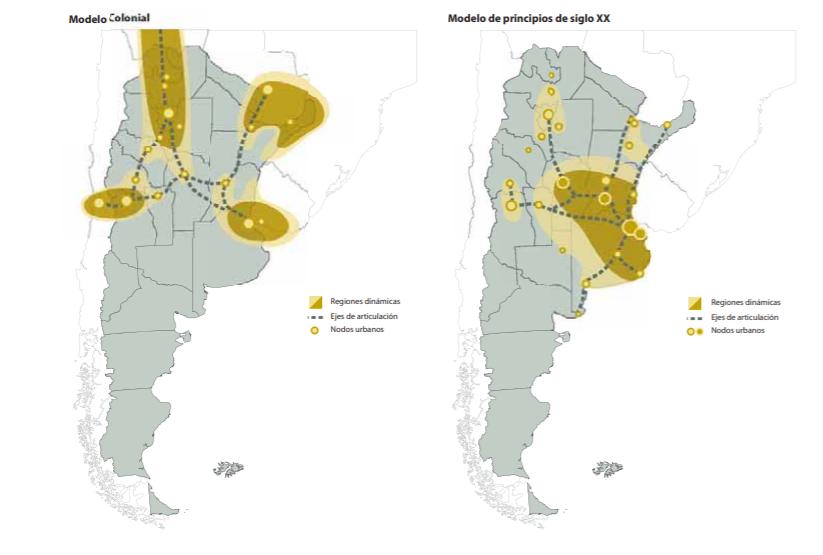 Modelos territoriales nacionales- Fuente 1816-2010-2016 Plan Estrátegico Territorial Bicentenario