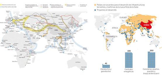 Geopolítica de la Ruta de la Seda. Fuente. El País